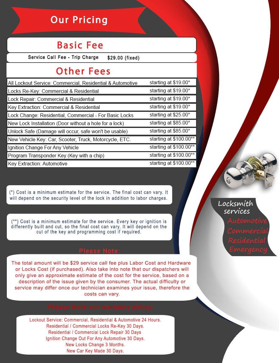 Los Angeles Lock Master - Price List